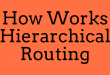 How Works Hierarchical Routing